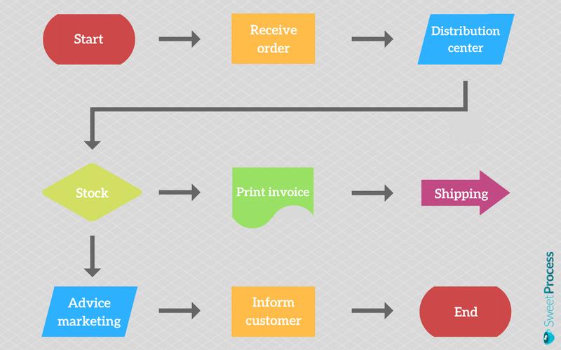 digitális_üzleti_folyamat_menedzsment.png
