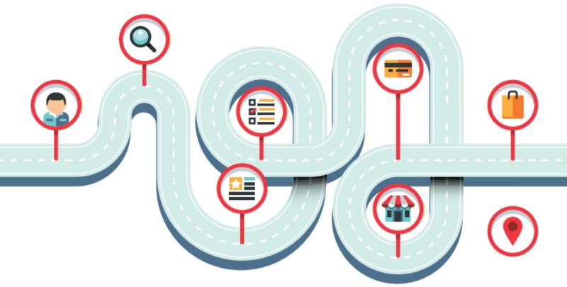digitális_roadmap